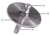 Mini Implantate MP